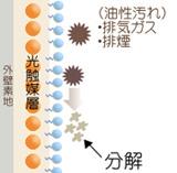 hydrotect_bouo_02.jpg